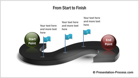 3D Start to Finish PowerPoint Timeline