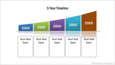 PowerPoint Yearwise Timeline