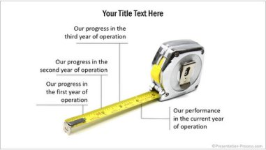 Timeline Measure with Ruler