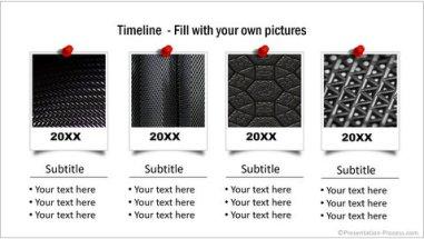 Image Gallery Timeline