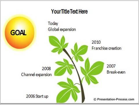 powerpoint tree goal