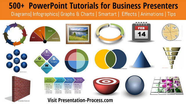 750+ Step by Step PowerPoint Tutorials for Business Presenters