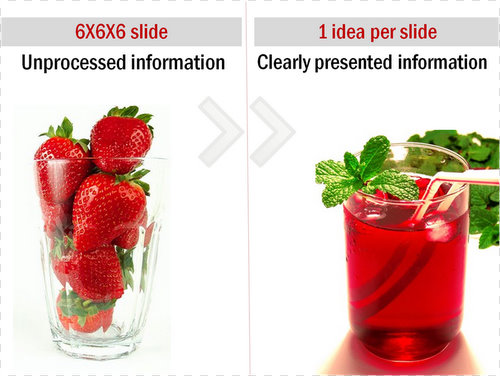 presentation-tips-avoid-image