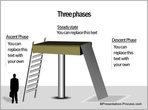 Project Phases with Ladder Chart