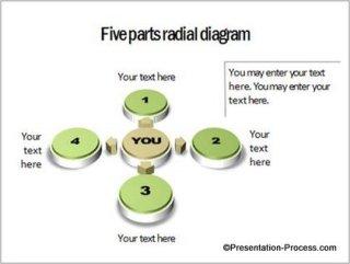 Radial Diagram in PowerPoint