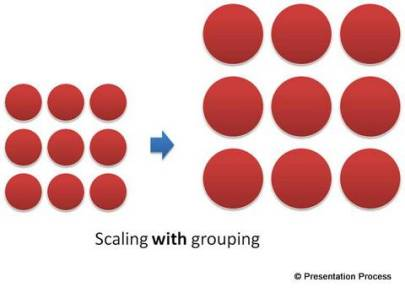 Resizing Objects after grouping