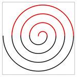 rnav-spiral-model1