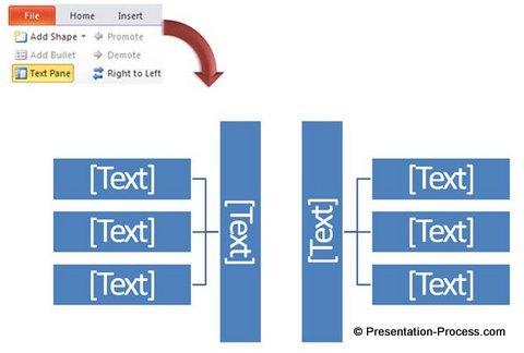 SmartArt Hierarchy Variation