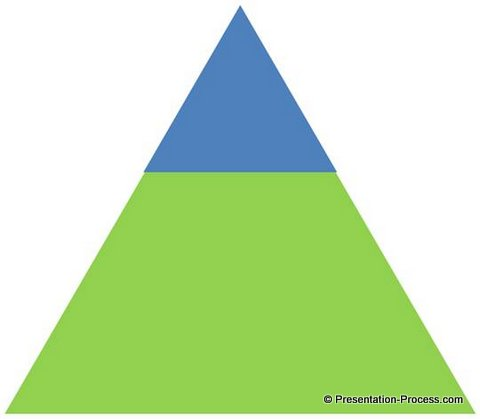 Step 1 of Pyramid Structure