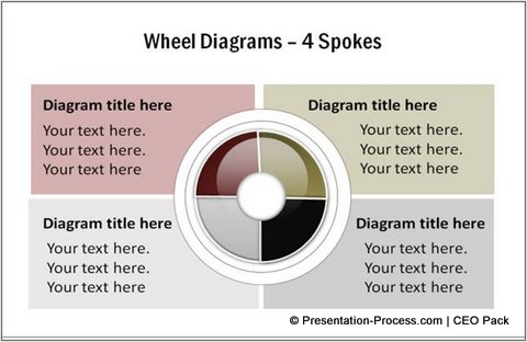 Wheel Diagram from PowerPoint Charts and Diagrams CEO Pack