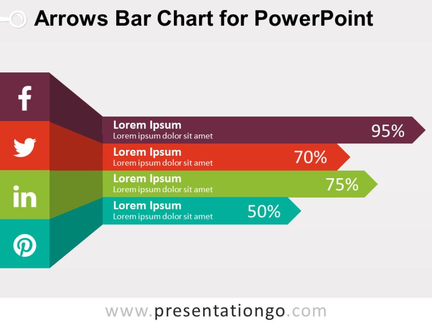 7 ເທັກນິກ PowerPoint