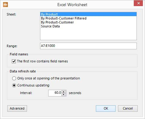 add link to worksheet and range and set refresh rate properties