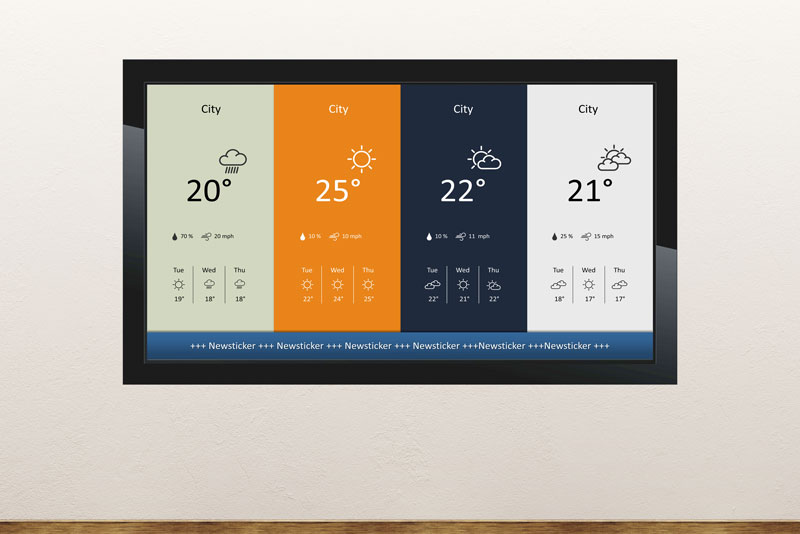Free digital signage powerpoint template to display weather conditions and weather forecasts