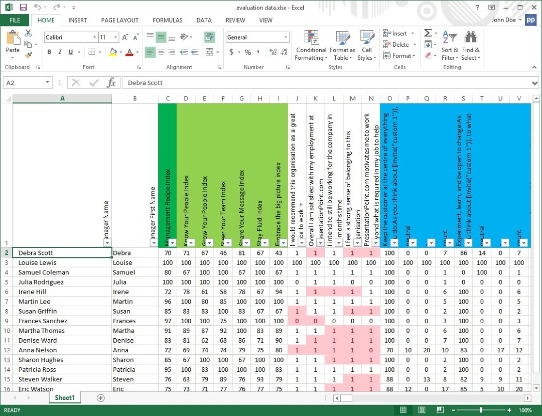 data in excel document as the source for our personalized presentations