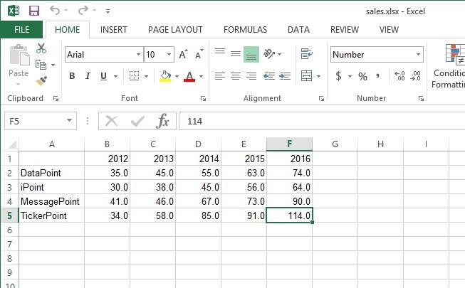 raw data for chart in excel datasheet