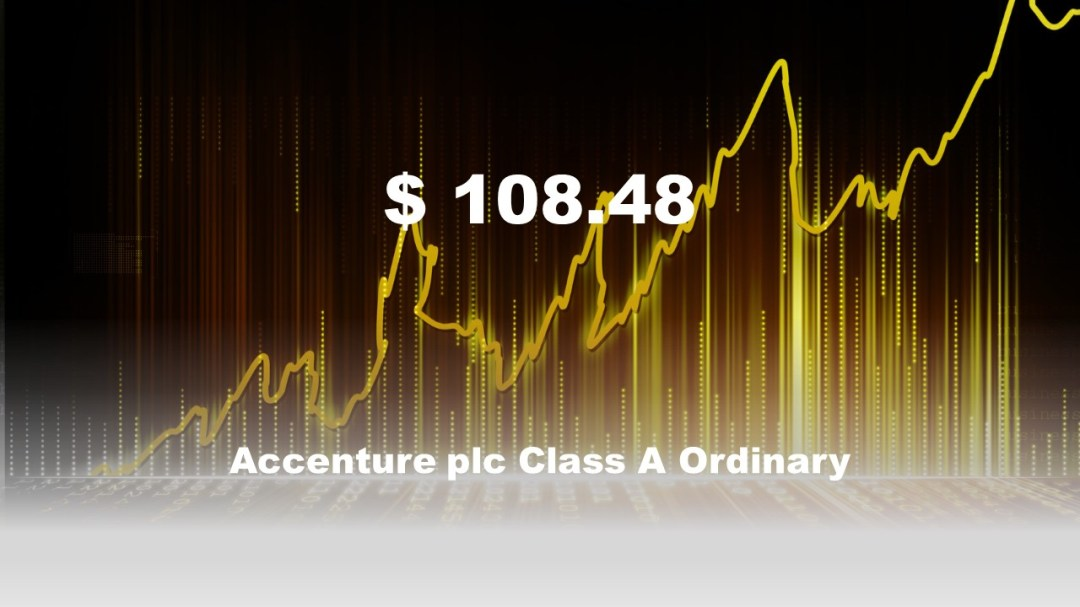 slide show with real-time stock data