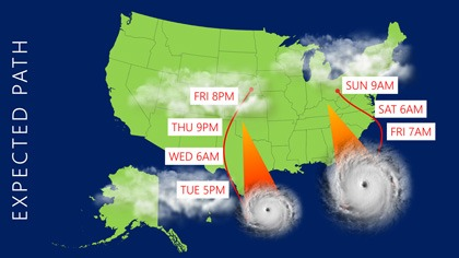Hurricane Tracker – Create Your Own in PowerPoint