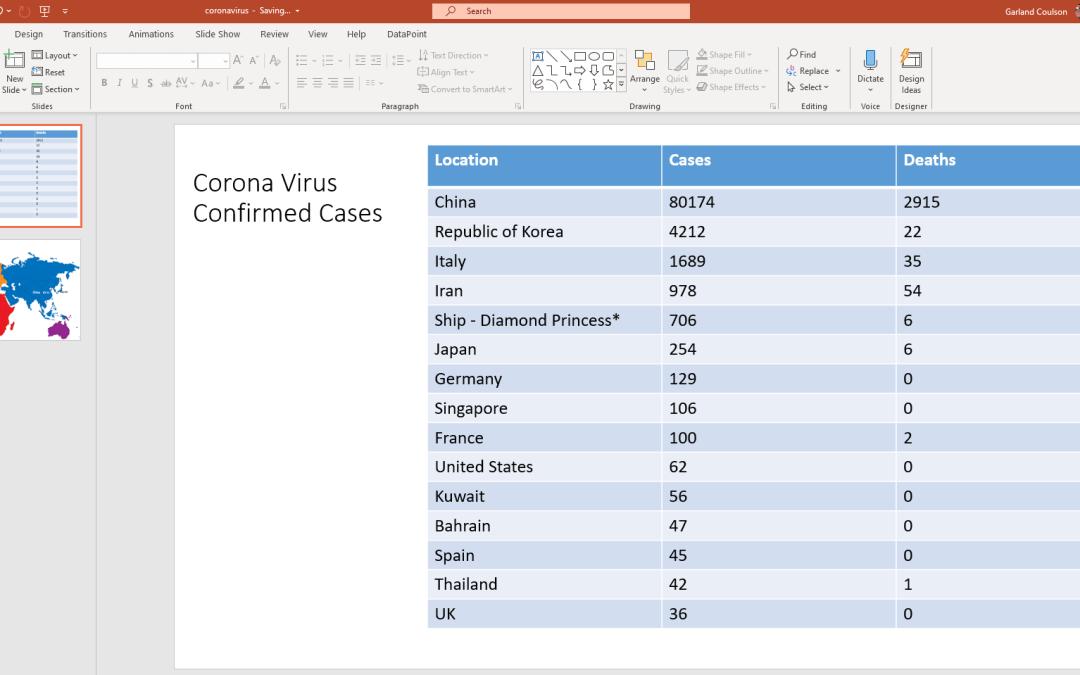 Show Coronavirus Data in PowerPoint
