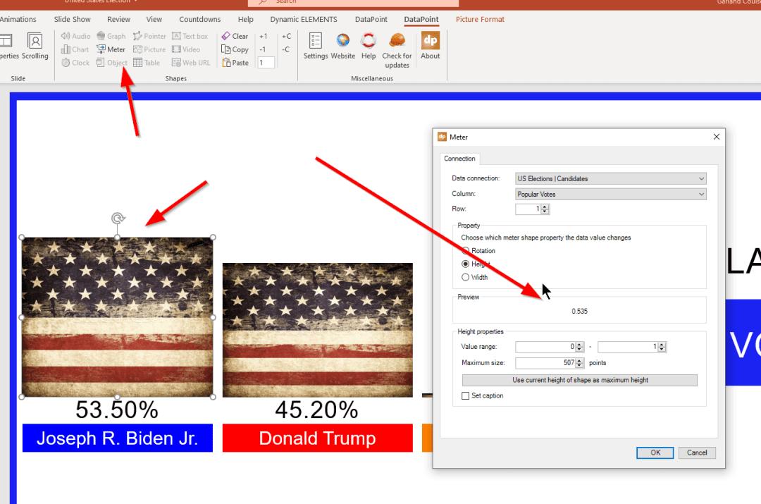 meter flag bar chart