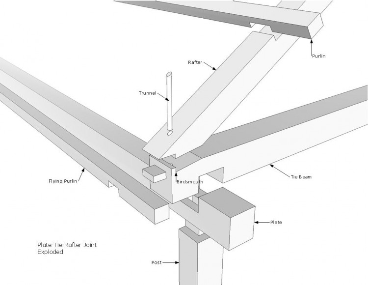 No Worms In This Birdsmouth Preservation Timber Framing