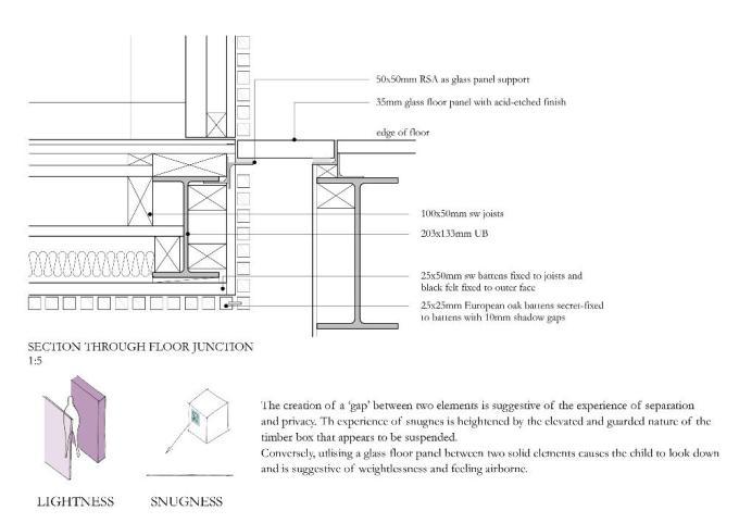 Glass Floor Section Wikizie Co Bridge Detail