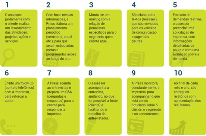 assessoria_de_imprensa