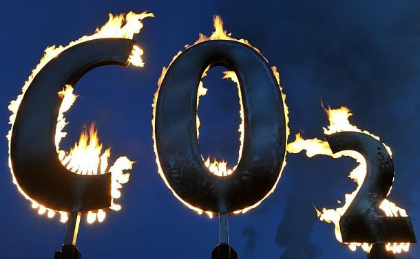 CO2,Klimaschutz,Umwelt