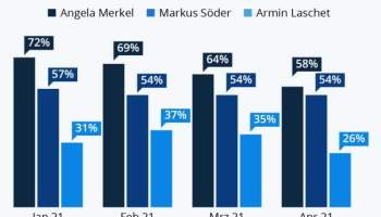 Politik,Prtei,Armin Laschet ,Presse,News,Medien