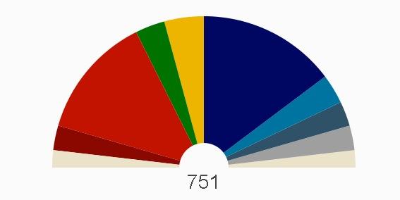 parlamentoeuropeo2014