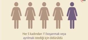 2014'te 'Kadına Şiddet'in videosu!