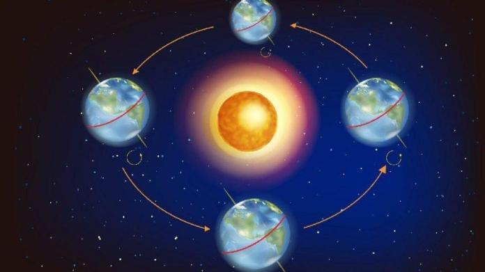 Sonbahar Ekinoksunun Astrolojik Etkileri: Dünya ve Türkiye