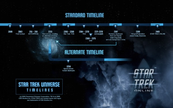 The Star Trek Online timeline, and how it relates to the newest Star Trek movie.