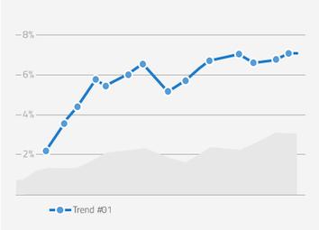 Digital Publishing Funnel Trend-2