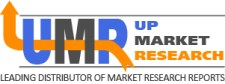 New Report Focusing on Micro Irrigation Systems Market with Trends, Analysis By Regions, Type, Market Drivers, and Top Growing Companies 2
