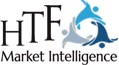 Structured Finance Market to witness remarkable growth (CAGR of 14.54%) with key players: Credit Suisse , Deutsche Bank ,Goldman Sachs ,HSBC ,JP Morgan Chase 8