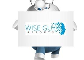 Hybrid Memory Cube (HMC) and High-bandwidth Memory (HBM) Market Enabling Technologies, Applications, Standardization, Key Trends Forecasts 2022 2