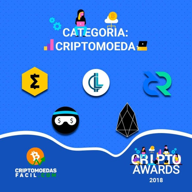 Leaxcoin one of the 5 best Cryptocurrencies in expansion in Brazil – Cripto Awards 2018 2
