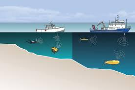 Global Sonar System Market to Reach US$ 5.3 Billion by 2024 – IMARC Group 3