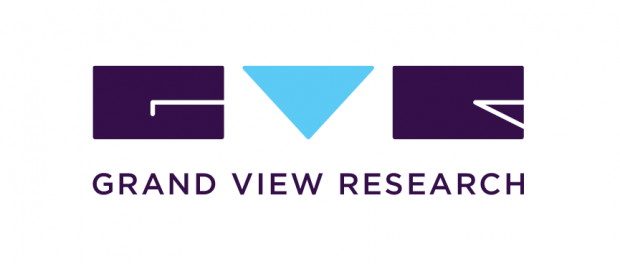 Proteomics Market Size Likely to be Valued at $24.8 by 2024: Grand View Research, Inc. 1