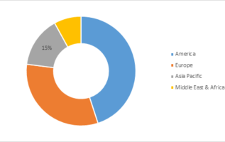 Human Insulin Industry 2019 by Foremost Players, Type, Indication, End-User & Clinical Trials to Foster the Market Globally 3