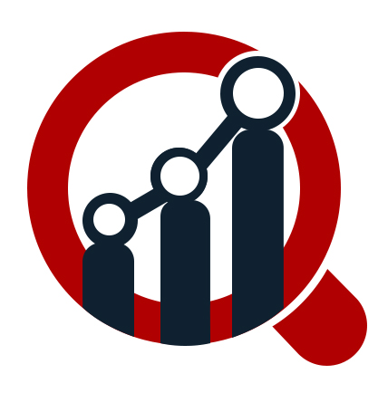 Gastrointestinal Drugs Market 2019 Industry Size, Share, Competitive Landscape, Future Trends by 2023 | MRFR 1