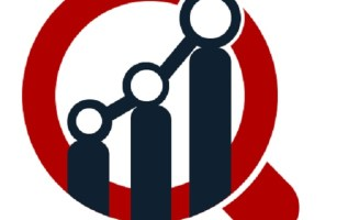 Bleaching Chemicals Market Research Report News 2019, Industry Demand, Price Trend, Updated Application, Top Region and Forecast to 2022 3