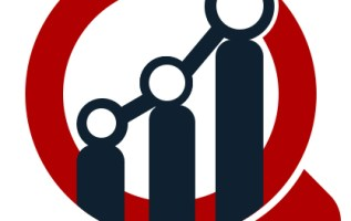 Machine Control System (MCS) Market 2019 Global Profit Analysis, Industry Segments, Top Key Players, Drivers, Latest Trends by Forecast to 2023 3