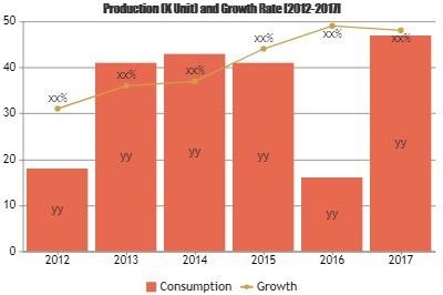 4G LTE Wireless Broadband Market Will Generate New Growth Opportunities by 2023: Gemalto NV, Huawei Technologies, Novatel Wireless 1