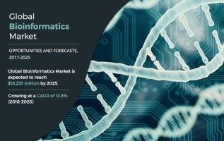 Bioinformatics market 2018 – Business Revenue, Future Growth, Trends Plan, Top Key Players with CAGR of 13.8% by 2025 3