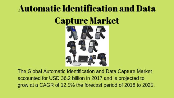 Automatic Identification and Data Capture Market Astonishing Growth| ebra Technologies, JADAK Tech, Axicon Auto ID 1