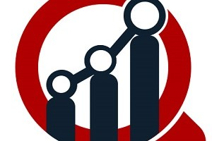 Vacuum Skin Packaging Market 2019 Top Key Players, Development Strategies, Business Growth, Financial Overview, Investment Opportunities and Growth Prospects Predicted by 2023 2