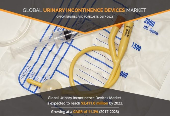 Urinary Incontinence Devices Market to Witness Robust Expansion throughout the Forecast 2023 3