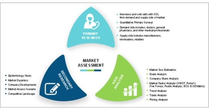 Clinical Intelligence 2019 Market Highlights by Competitive Scenario with Impact of New Innovations, Size, Share, Segments, Drivers and Challenges With Regional Trends By Forecast to 2023 4