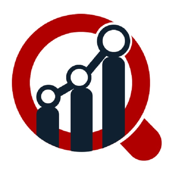 Acrylic Adhesives Market Analysis, Size, Share, Trends, Demand, Growth, Opportunities and Forecast 2025 1